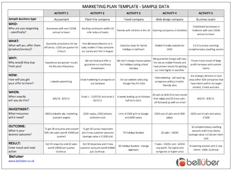sales and marketing plans templates free marketing plan template belluber marketing