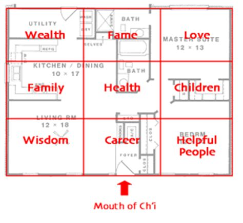 good feng shui house floor plan sophisticated good feng shui house floor plan contemporary best inspiration home