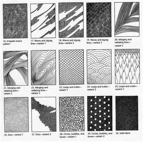 zentangle pattern exles artistic visual reference 17 best images about drawing sketching on pinterest