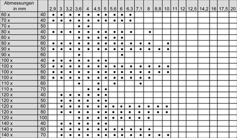 vierkantrohr stahl tabelle vierkantrohr stahl tabelle vierkantrohr stahl tabelle