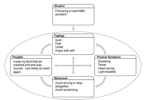 Mind Mood Worksheets by Worksheets Mind Mood Worksheets Opossumsoft