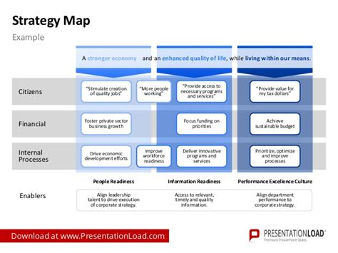 Powerpoint Strategy Template strategy map ppt slide template
