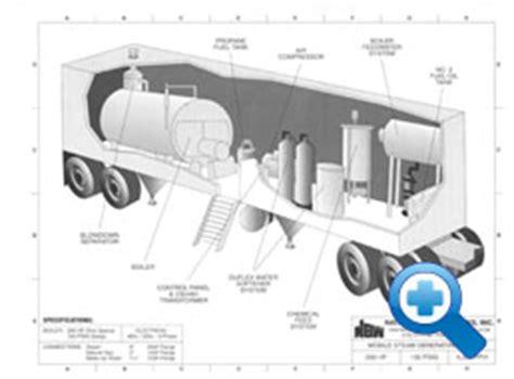 boiler room trailer mobile boiler rental mobile boilers portable boilers boiler room cleveland ohio