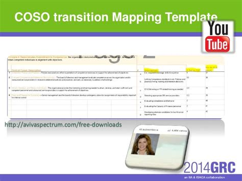 2014 Grc Conference In West Palm Beach Moderated By Sonia Luna Coso Mapping Template