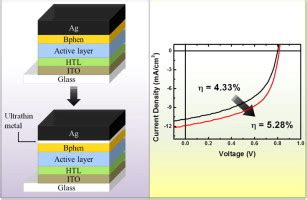 advanced optoelectronic materials research group