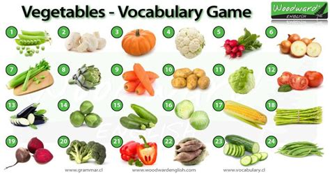 Vocabulary for Food: Vegetables