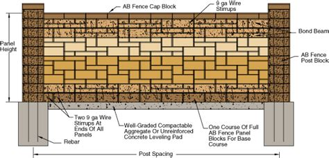 install l post concrete download how to install fence panels in concrete posts
