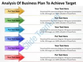 sample business powerpoint presentation of plan to achieve
