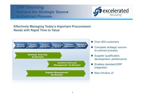 excelerated sourcing sap sourcing overview