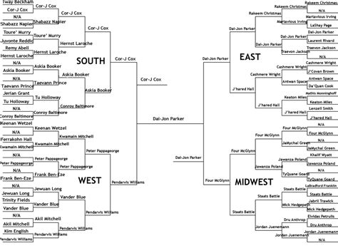 printable 4 name baby girl tournament bracket all name ncaa bracket mississippi valley st s cor j cox