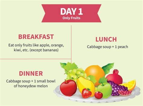 a fruit diet 25 best ideas about cabbage benefits on