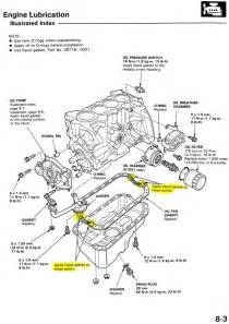 356972d1394166770 92 civic oil pressure switch cant get connector off pan95 1993 toyota pickup wiring diagram 15 on 1993 toyota pickup wiring diagram