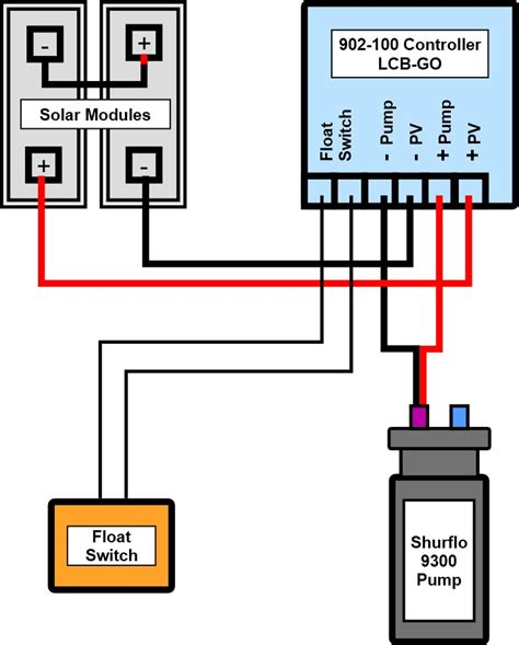 wiring diagram submersible well wiring diagram water