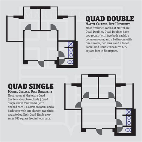 room layout meaning meaning of dorm room peenmedia com