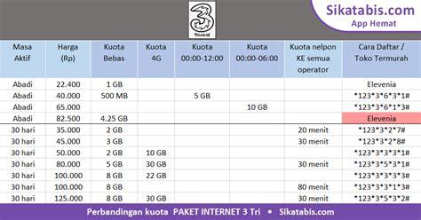 cara daftar paket murah indosat 2018 paket internet 3 tri murah cara daftar 2018 sikatabis com