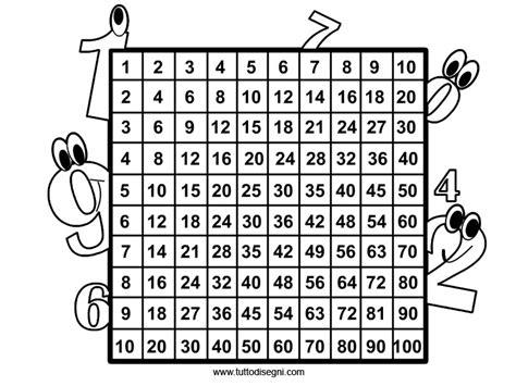 tavola di pitagora da stare tavola pitagorica con disegno da colorare tuttodisegni