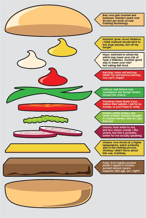 How To Make A Paper Hamburger - can you make a 42 year burger more appetizing