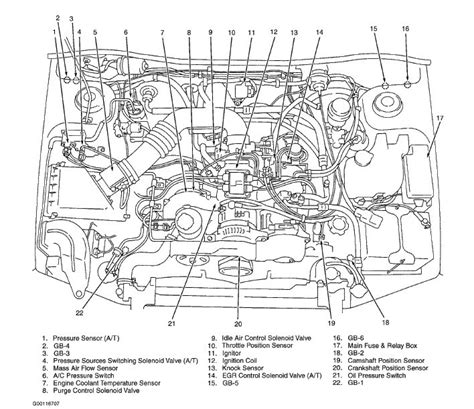 vanagon alternator wiring harness wiring diagram and