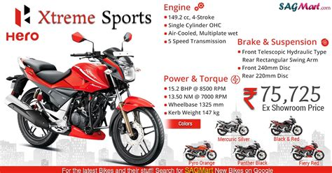 Hero Xtreme Sports Infographics SAGMart