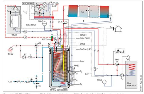 calcolo vaso di espansione calcolo vaso di espansione idrostufa page 2