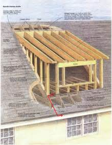 Cost To Add Dormer To Attic 17 Best Images About Dormers On