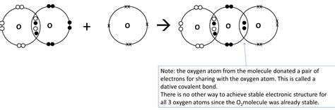 ozone electron dot diagram how do cfcs cause the ozone layer to be depleted