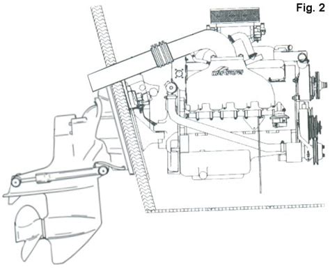 parts of a inboard boat engine inboard outboard engine cooling system inboard free