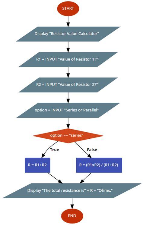 resistor values program resistor in series and parallel 101 computing