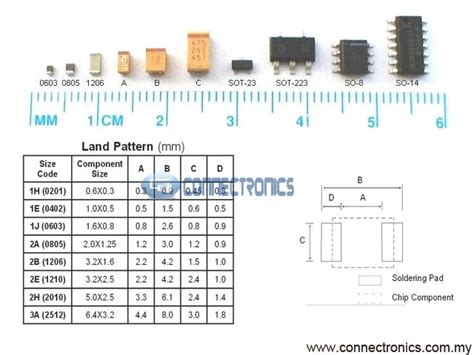 resistor footprint smd smd resistor array footprint 28 images 0201 capacitor dimensions pictures to pin on