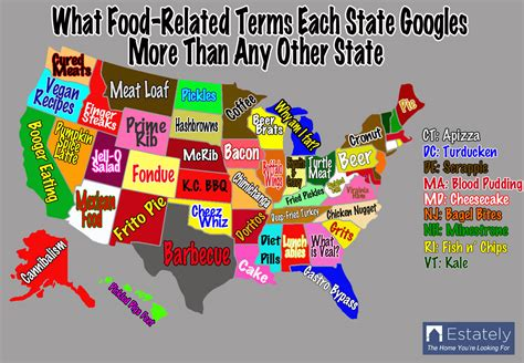 Search For In State Each U S State S Food Preferences Based On Its Search History Estately