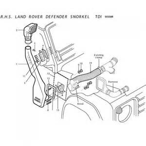 land rover discovery diagram land get free image about wiring diagram