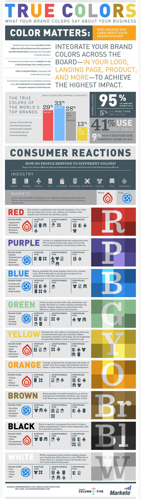 marketing colors what your brand colors say about your business