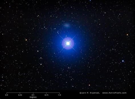 qu fue de estas 7 estrellas de la tv mexicana quin las estrellas m 225 s brillantes del universo conocido info