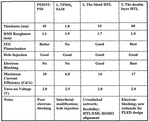 un transistor bjt si comporta da interruttore chiuso un transistor bjt si comporta da interruttore chiuso 28 images diode thermal capacity 28