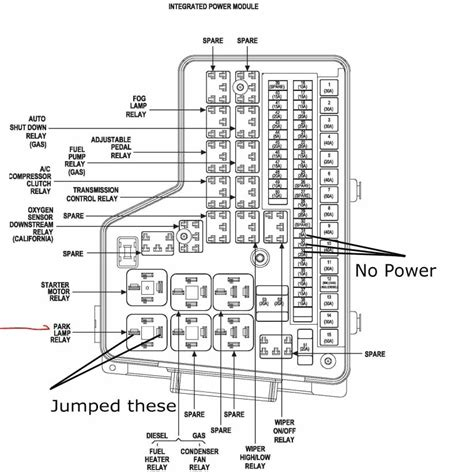 dodge ram 1500 fuse box diagram fuse box and wiring diagram