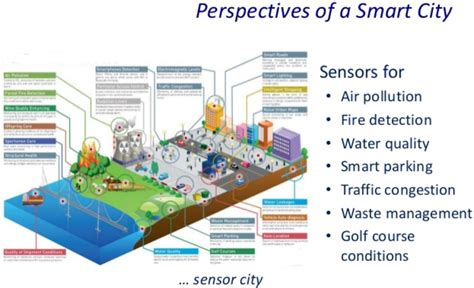 smart city use cases smart city studies and development notes books of things iot dr rajiv desai