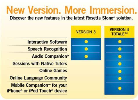 Hebrew Rosetta rosetta hebrew