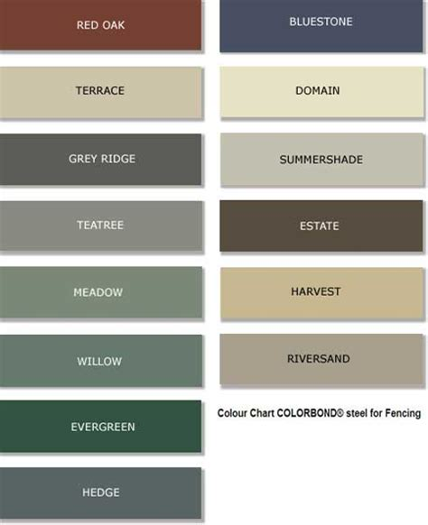colorbond paint colours images
