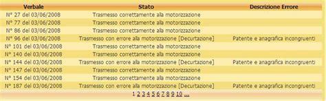 dati motorizzazione decurtazione dei punti patente