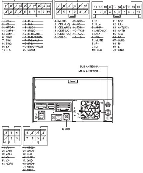 pioneer avh p3200bt wiring diagram wiring diagram and