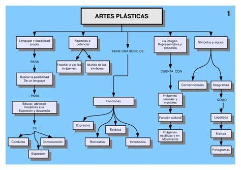 imagenes y simbolos en las artes artes pl 225 sticas