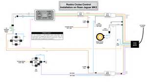 rostra cruise wiring diagram rostra cruise wiring diagram concer biz
