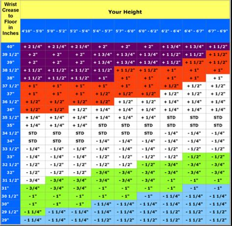 putter swing weight chart is it a bad idea to shorten my irons golf
