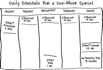 What Is Scrum An Agile Framework For Completing Complex Projects Scrum Alliance Sprint Schedule Template