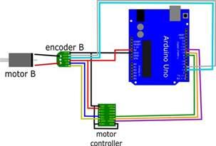 pontiac grand prix idle air valve location pontiac free engine image for user manual