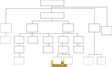 flow charts templates for word flowchart templates for word chart template