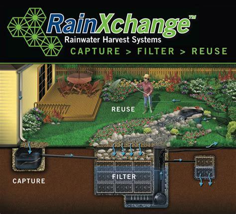 Aquascape Pond Filters Aquascape Rainxchange Rainwater Harvesting Landscaping