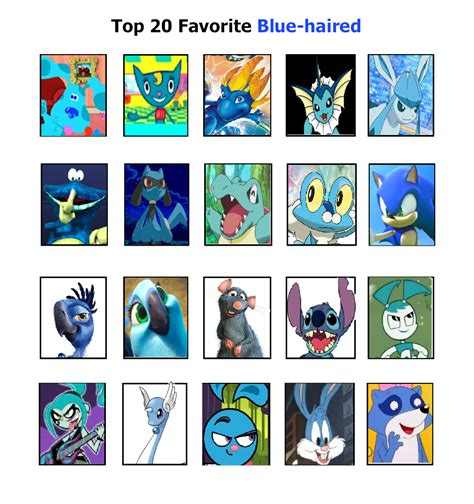 favorite blue my top 20 blue haired characters by justinanddennnis on