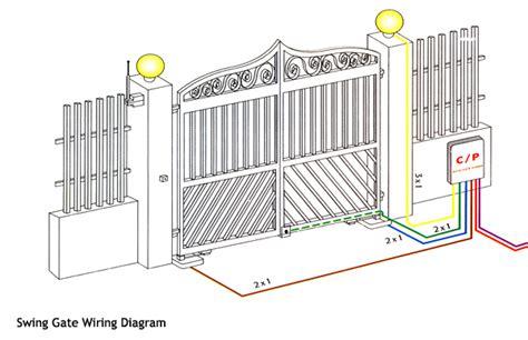 auto gate wiring diagram pdf gooddy org