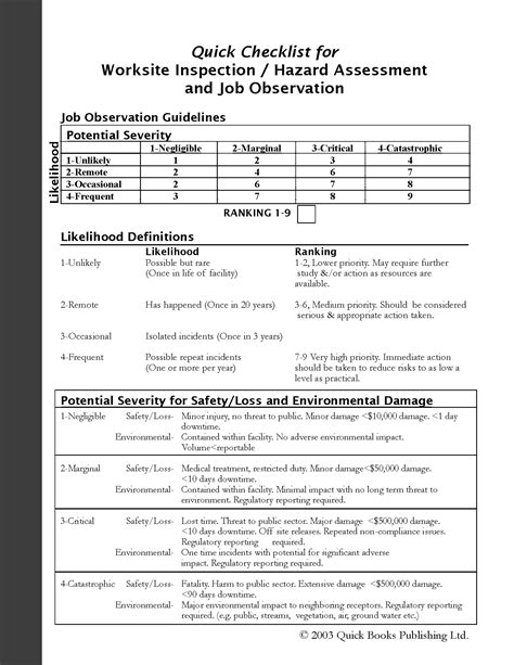 hazard assessment template worksite inspection hazard assessment checklist